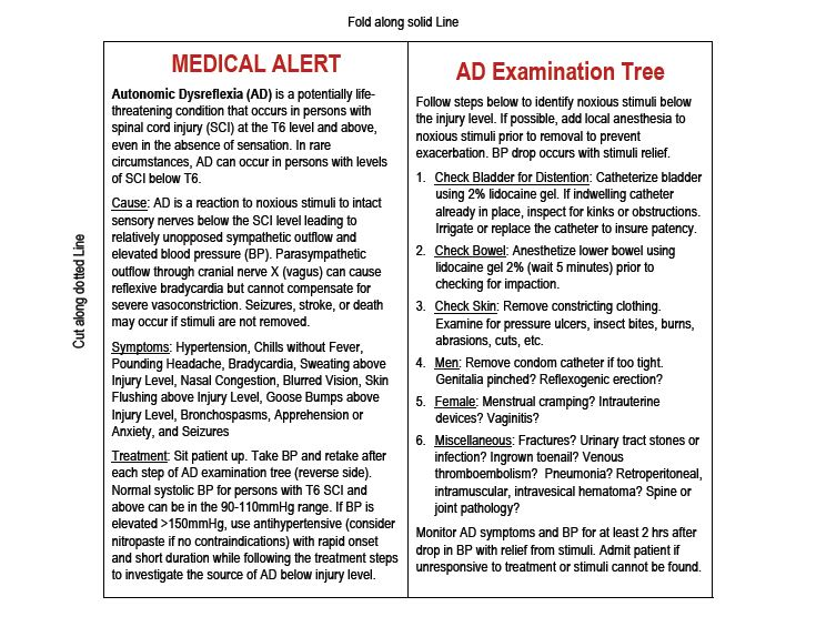 A medical alert card with information about autonomic dysreflexia and treatment instructions for medical professionals