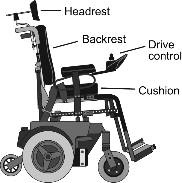 The Power Wheelchair What The Spinal Cord Injury Consumer Needs To