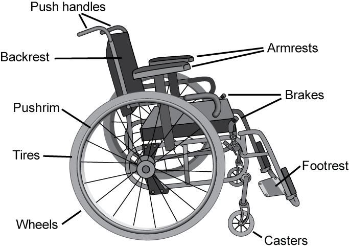 Wheelchair Sideview Rigid Footrest