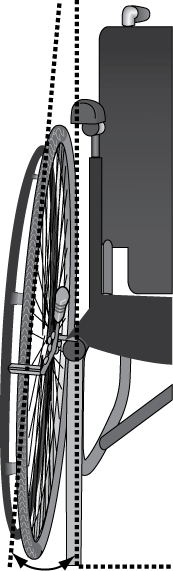 Diagram of a Wheelchair Wheel Camber
