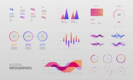 Group of graphs and charts